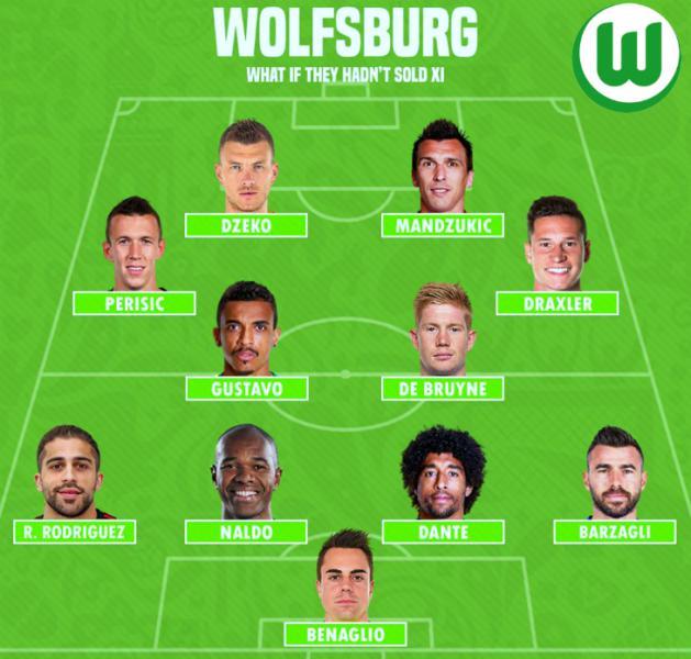 Боруссия дортмунд 2007- 2008 состав