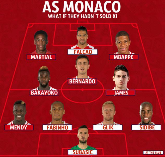 СборнаЯ монако по футболу состав