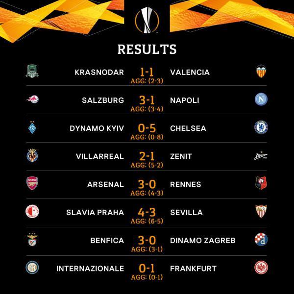 Результаты матчей по футболу немецкой лиги