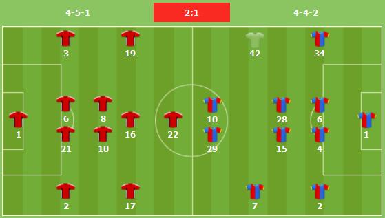 Обзор матча Арсенал Лондон 2 - 1 Кристал Пэлас 16,