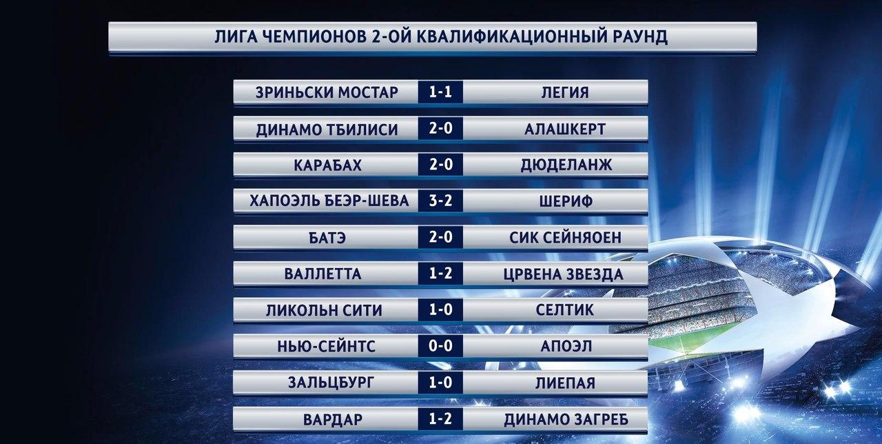 футбол результаты сегодня лига чемпионов