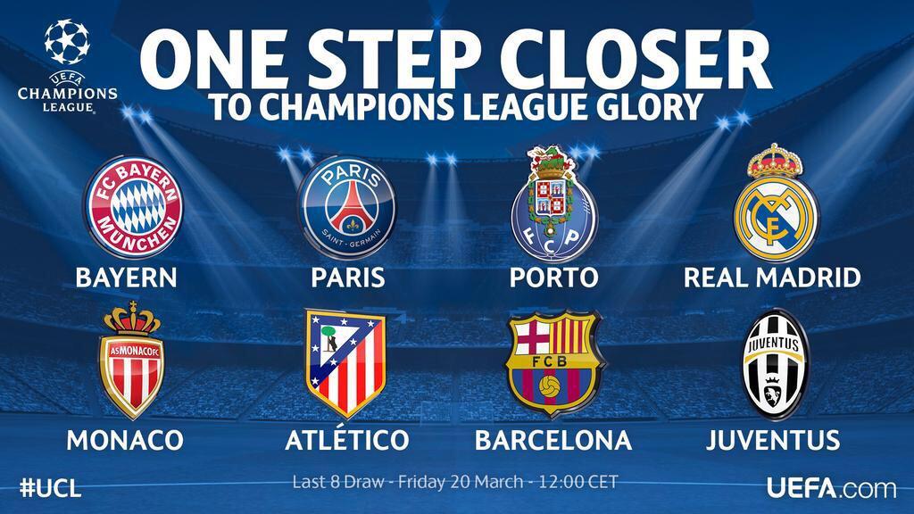 футбол лига чемпионов какие команды вышли