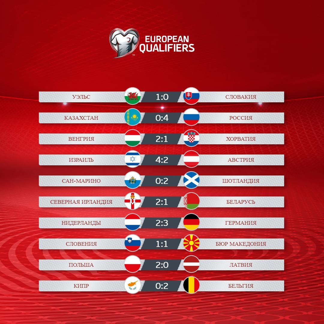 Футбол лига европы 2019 2020 квалификация результаты матчей [PUNIQRANDLINE-(au-dating-names.txt) 25