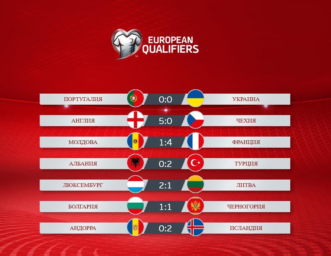 Чемпионат франции результаты матчей [PUNIQRANDLINE-(au-dating-names.txt) 42