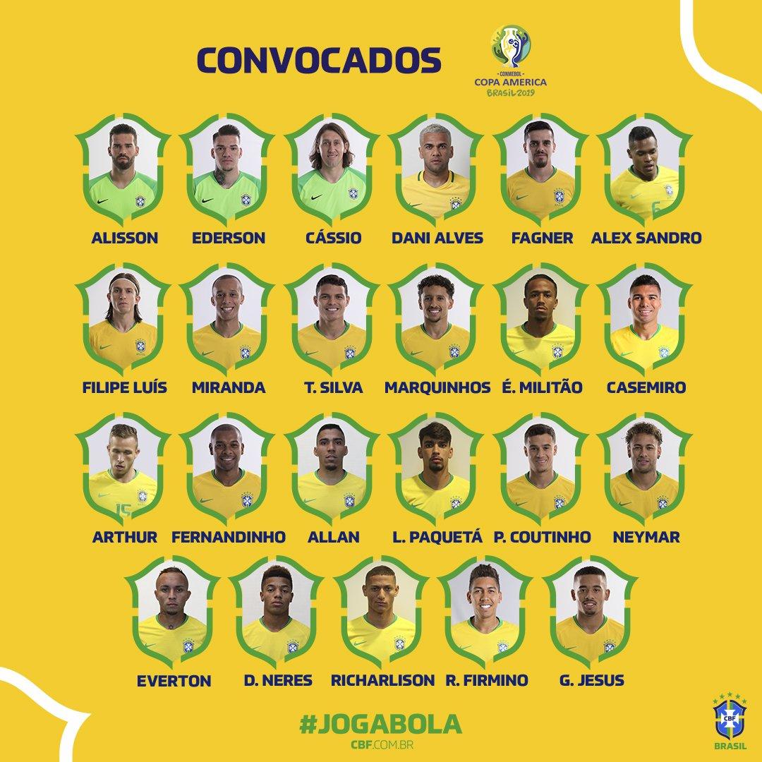 Бразилия огласила заявку на Копа Америки 2019