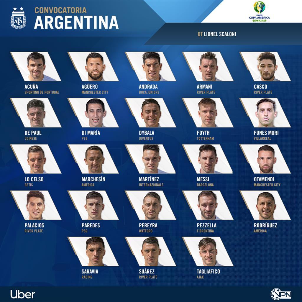 Аргентина огласила заявку на Копа Америка 2019