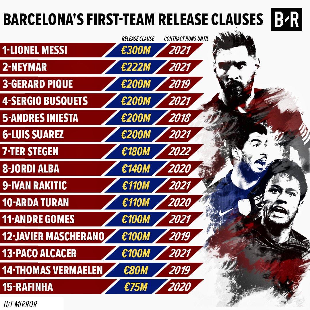 Барселона список игроков