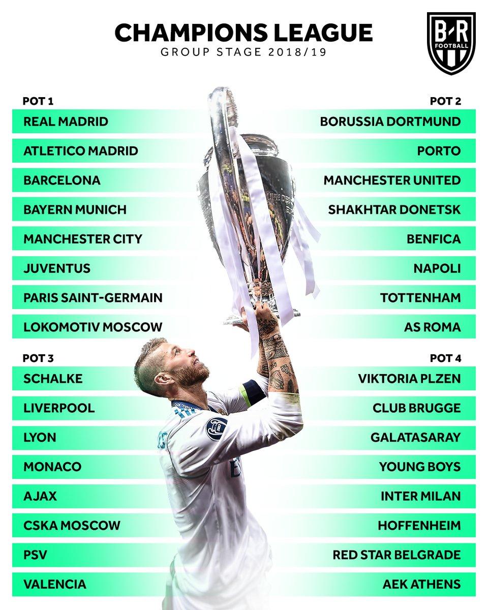 Определились все участники плей-офф Лиги чемпионов