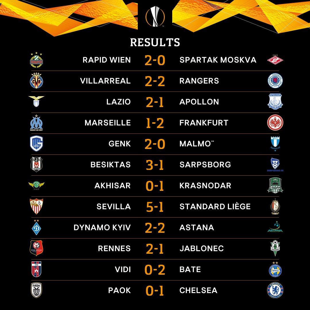 Последние результаты лига европы [PUNIQRANDLINE-(au-dating-names.txt) 23