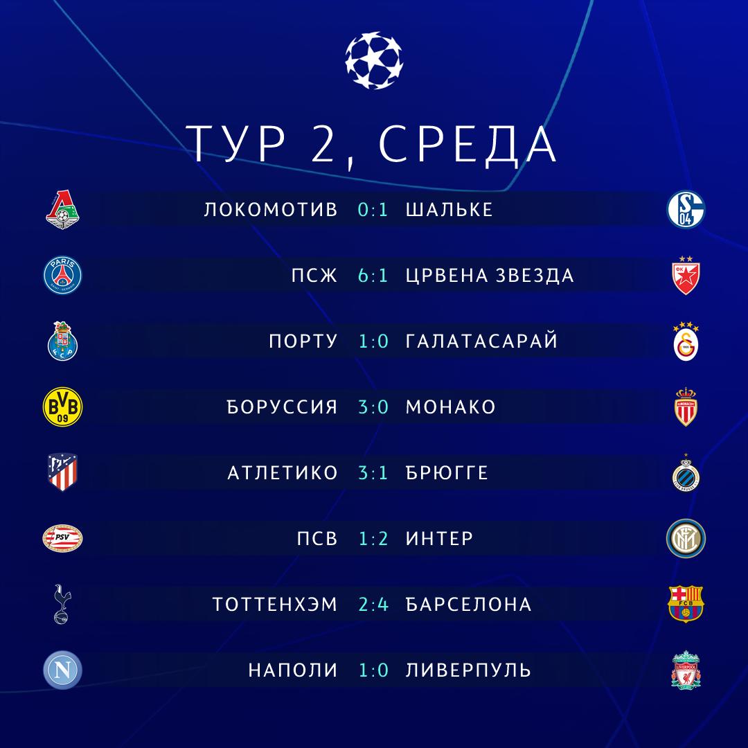 Футбол европа лига чемпионов уефа таблицы результаты [PUNIQRANDLINE-(au-dating-names.txt) 60