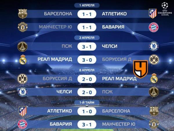 В полуфинал лиги чемпионов 2013 14 прошли