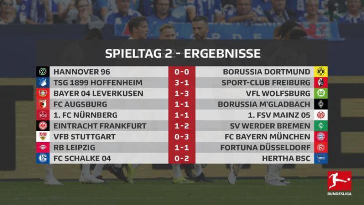 Футбол немецкая бундеслига 2