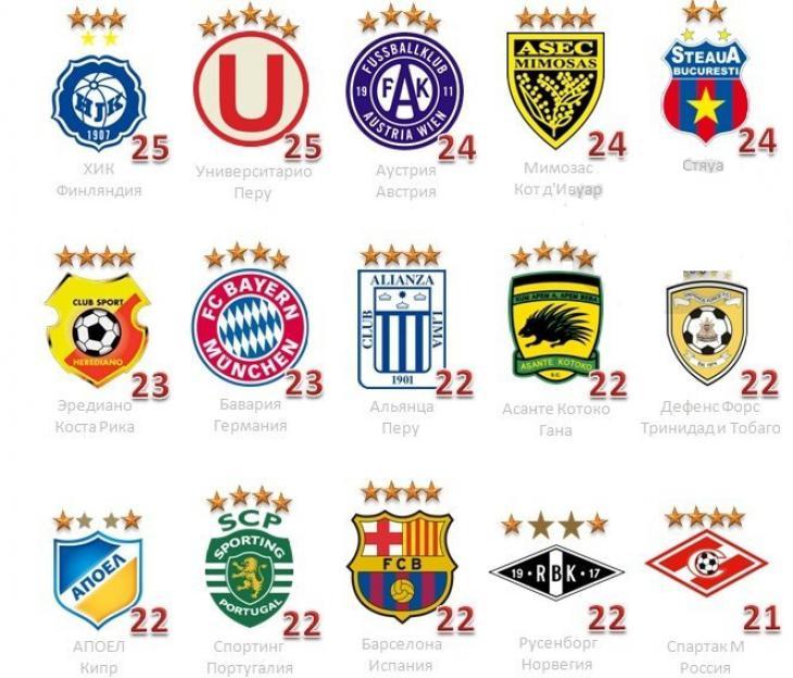 Логотипы немецких футбольных клубо