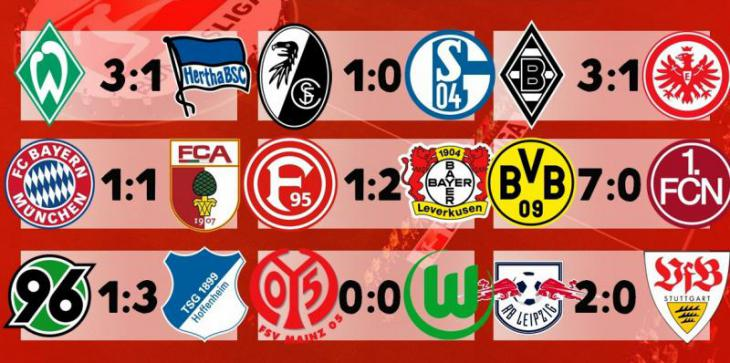 Результаты матчей 5 тура Бундеслиги