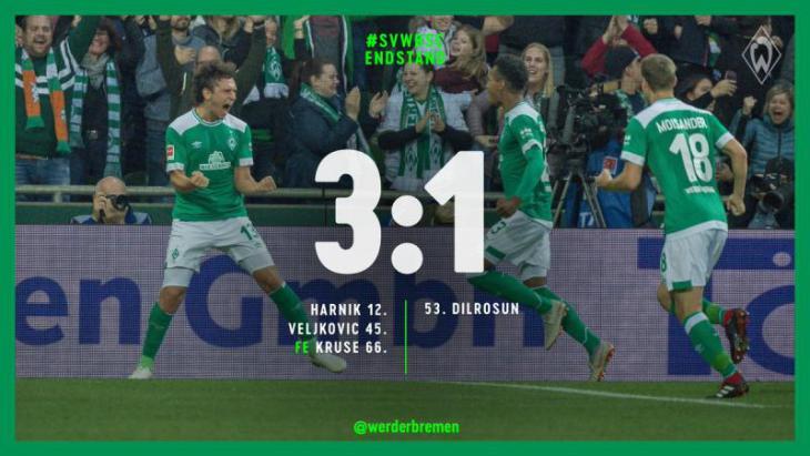 Вердер - Герта 3:1 голы и лучшие моменты 5 тур