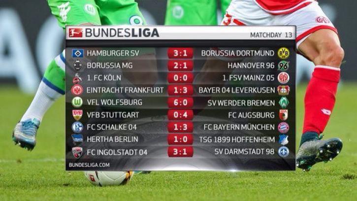 Германия бундесгида 3 тур шальке 04