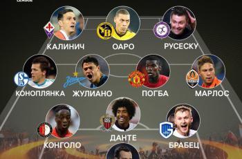 Команда недели по итогам матчей Лиги Европы