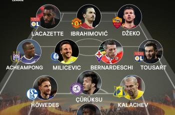 Команда недели Лиги Европы: Калачев в составе