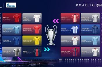Жеребьека Лиги Чемпионов
