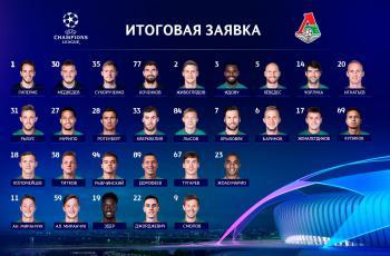 Заявка Локомотива на Лигу Чемпионов